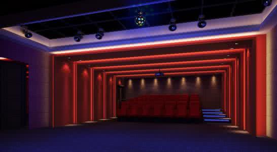 电影院运营:投资电影院分析